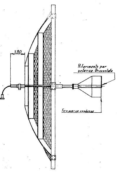 Illuminatore singola polarizzazione banda UHF per parabola 2:6mt con asta regolabile per fuoco