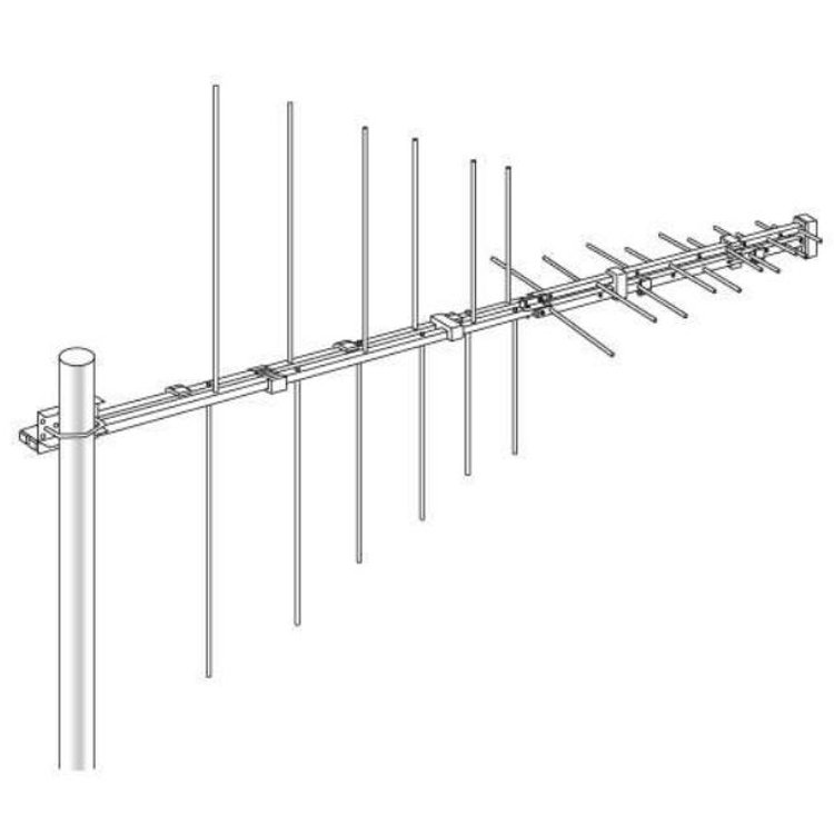 Antenna Log Ortogonale III/IV/V 8,5:9,5dB E5:60 (LTE FREE) A/R 25dB 124cm Serie Logo Ice