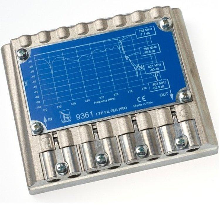 Filtro LTE PRO 9361 Conforme CEI microcavità