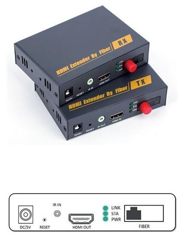 Extender HDMI + IR su Fibra Ottica SM fino a 20km