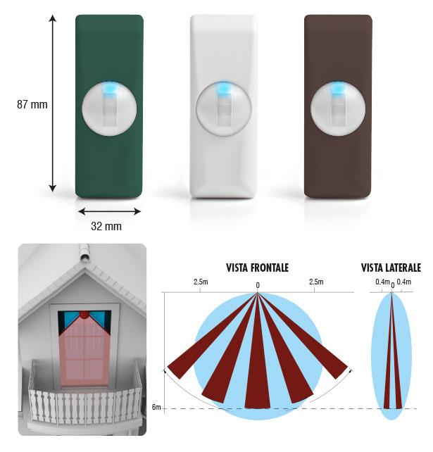 Sensore DOPPIA TECNOLOGIA a TENDA per la protezione di finestre e porte