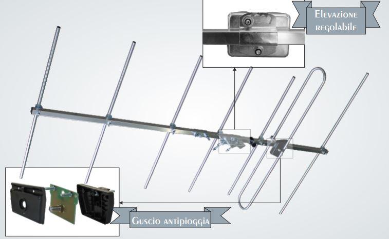 Antenna BIII 7 el. con connettore F G 9:14dB A/R 22,5dB